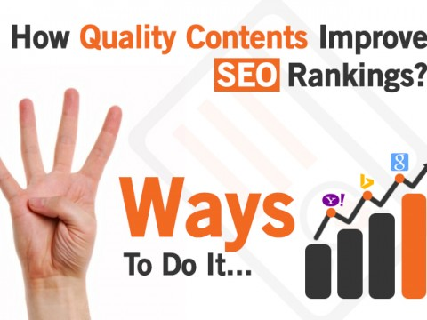 Serp_and_seo_Seo_Rankings